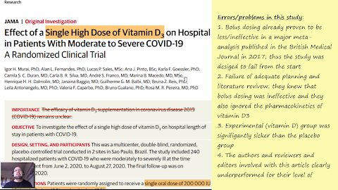 JAMA 2021 Effect of Single High Dose Vitamin D3 on Hospital Length Stay in Patients Moderate Severe