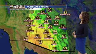 Warm rest of the work week in the Valley - Video