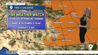 Increasing winds bring fire concerns