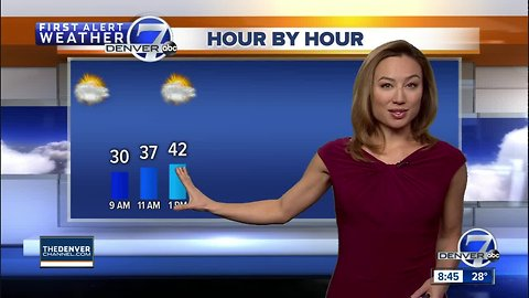 Turning colder for the weekend, with snow on the way!