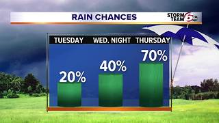 Rain chances increasing - Video