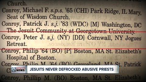 Multiple Jesuits on child sex abuse list are still priests today