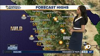 10News Pinpoint Weather for Sun. Mar. 24, 2018 - Video