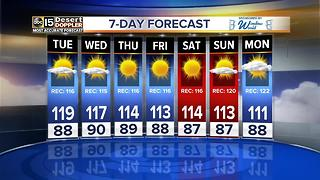 118 means today among top 5 hottest days ever in Phoenix - Video