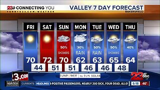 23ABC Morning Weather for Friday, April 3, 2020