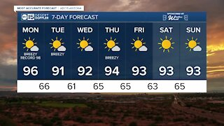 Temperatures in the 90s stick around after hot Easter weekend