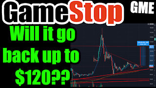 Game Stop GME Stock Technical Analysis - Ryan Cohen turning the ship around