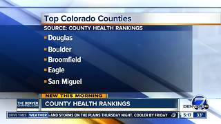 County Health Rankings says Douglas County is healthiest county in Colorado - Video