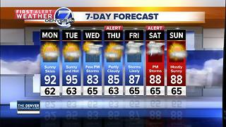 A few isolated storms possible late in the day - Video