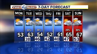 Metro Detroit Forecast: Another chilly day