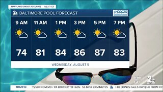 FORECAST: Seasonable Temperatures Today