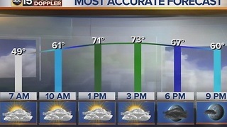 Warm start to the week before rain chances in the Valley - Video
