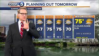 Cleveland weather forecast - Video