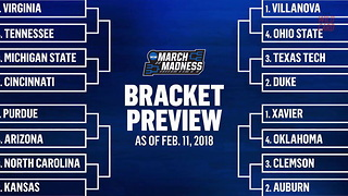 First Official March Madness Early Bracket Released - Video