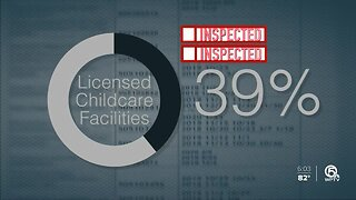 Digging deeper into day care inspections