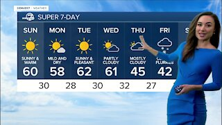Mild and dry over Colorado Sunday