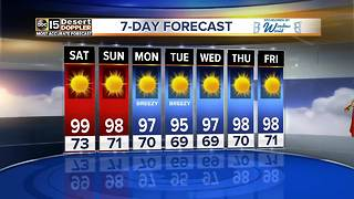 Hot temperatures moving into Valley this weekend! - Video