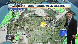 Quiet work week weather - Video