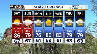 Cooler weekend weather and rain returns to the Valley