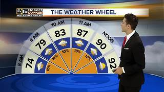 Forecast Update: Cooler on Saturday (for just one day) - Video