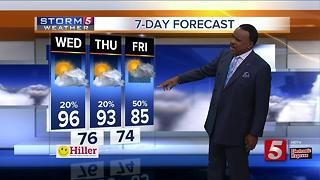 Lelan's Early Morning Forecast: Wednesday, July 26, 2017