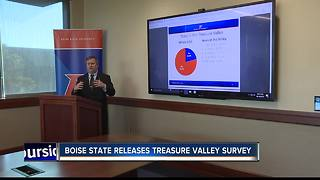 BSU survey: concerns over growth, opioids - Video