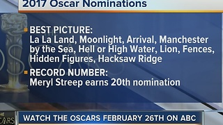 2017 Oscar Nominations - Video