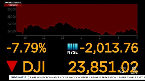Remember: Stock markets always recover