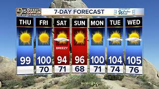 FORECAST: Flirting with triple-digits ahead of holiday weekend - Video
