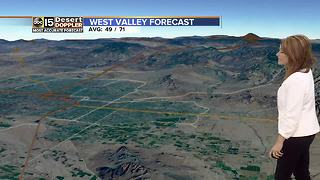 FORECAST: Slight chance of isolated showers in Arizona - Video