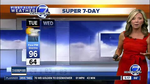 Tuesday Super 7-Day Forecast