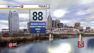 Kelly's Afternoon Forecast: Sunday, July 2, 2017 - Video