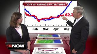 Geeking Out: Lake Michigan temperatures - Video