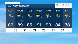 Scattered showers and a mostly cloudy Sunday ahead