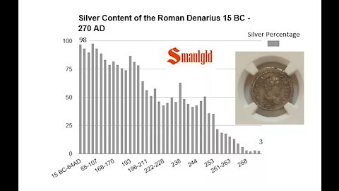 The Decline and Fall of the World's First Silver Empire
