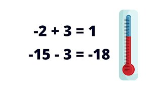 Adding and Subtracting Integers - Absolute Value - IntoMath