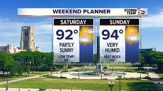 90-degree temps coming this weekend - Video