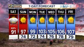Storm bringing cool down to Valley