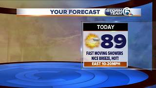 South Florida Monday morning forecast (8/6/18) - Video