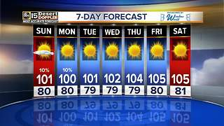 Warm weekend weather sticks around the Valley