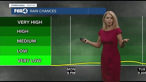 Breezy and warm until another cold front arrives Wednesday