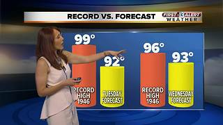 13 First Alert Weather for April 24 2018 - Video