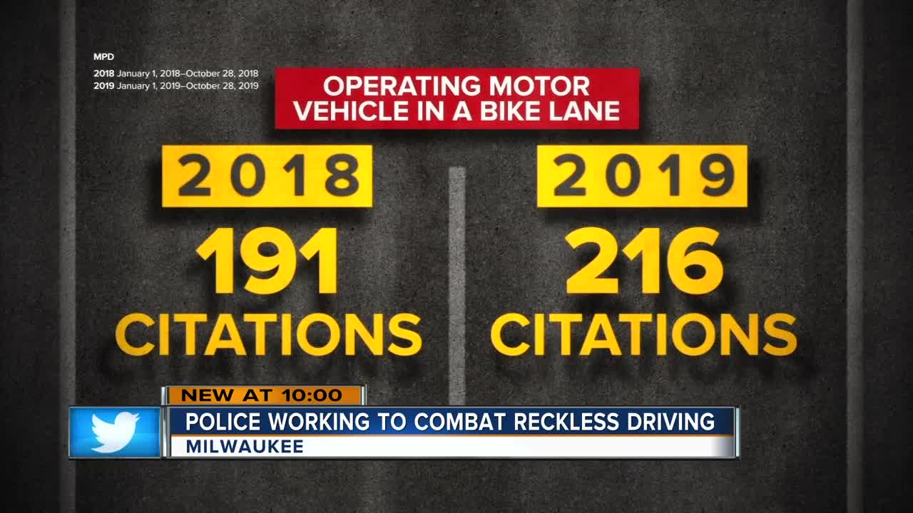 Milwaukee Police Combat Reckless Driving