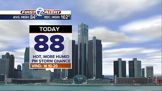 hot and humid again