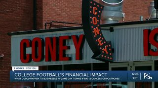 College football's financial impact