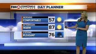 FORECAST: Heat and Humidity Return - Video