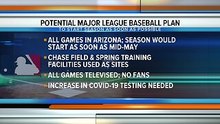 MLB, union discuss playing all games in Arizona