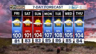 Chance for third round of Valley Monsoon storms tonight - Video