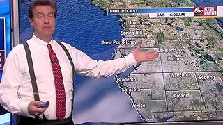 ABC ACTION WEATHER FORECAST - Video
