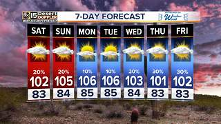 Storm chances continue into the weekend for the Valley - Video